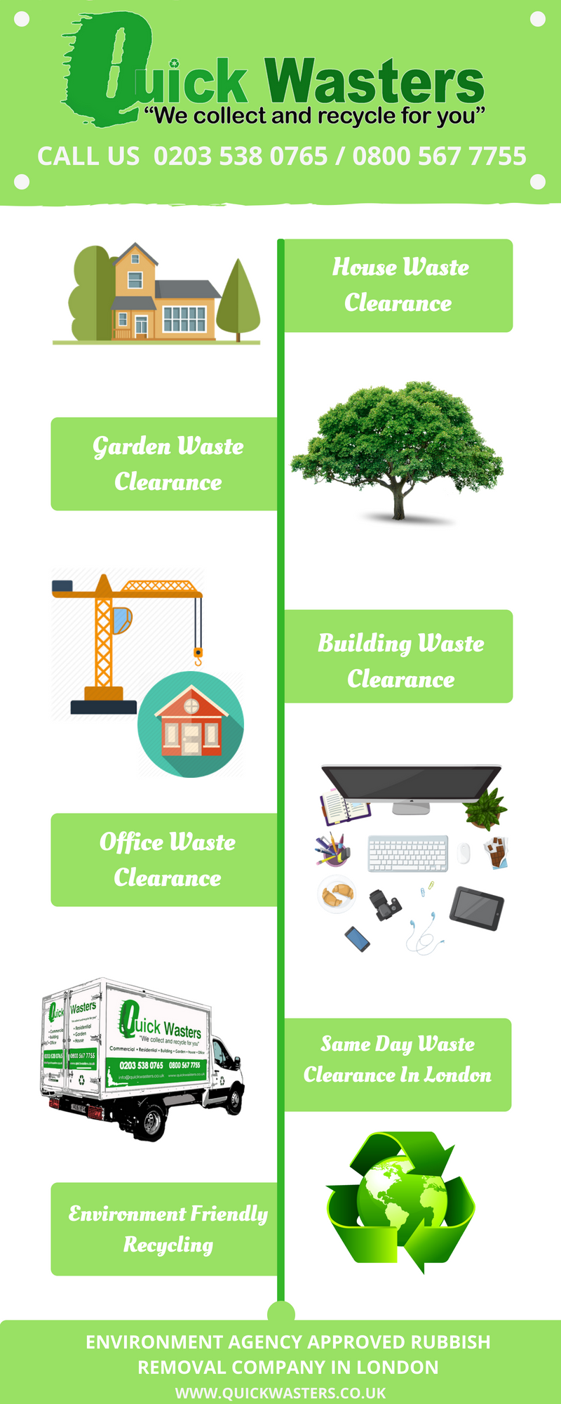 Quickwasters - Rubbish Removal Company in London