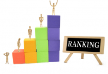 Improve and Maintain your Google Ranking